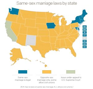 Same-Sex Marriage Laws by State